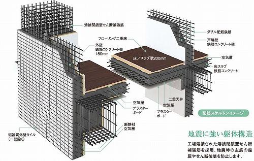 地震に強い躯体構造