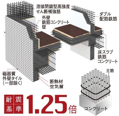 4shimada_jishin (3)
