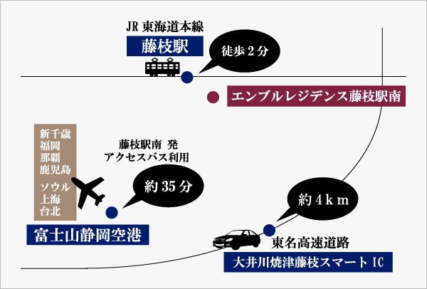 藤枝アクセス概念図