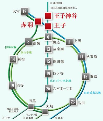 △JR山手線の内側を貫くように走っている東京メトロ南北線。 「目黒」駅⇔「赤羽岩淵」駅間を結んでいる地下鉄ですが、東急目黒線・埼玉高速鉄道線と相互直通運転を