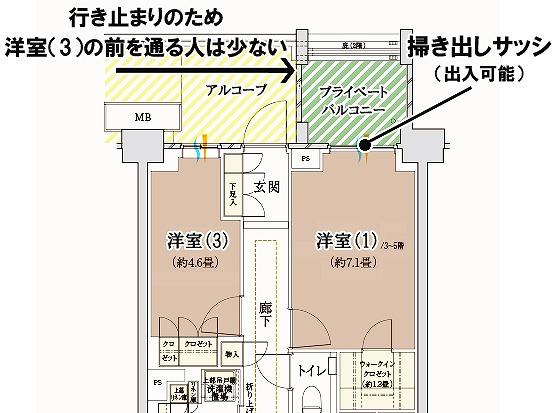 「S22タイプ」間取り図(抜粋)