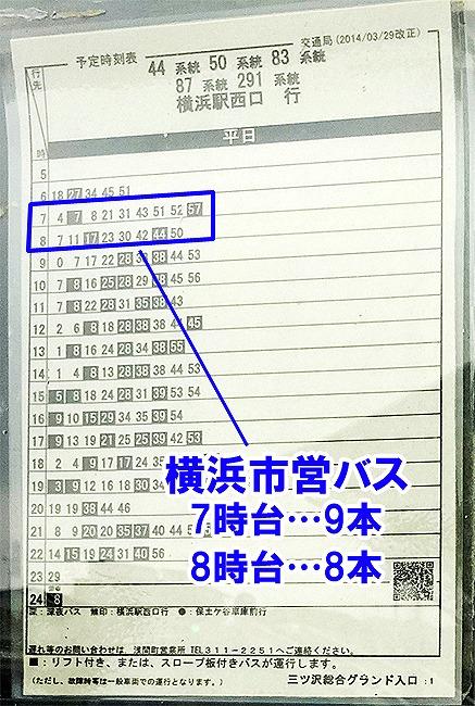 市営 表 図 横浜 時刻 路線 バス