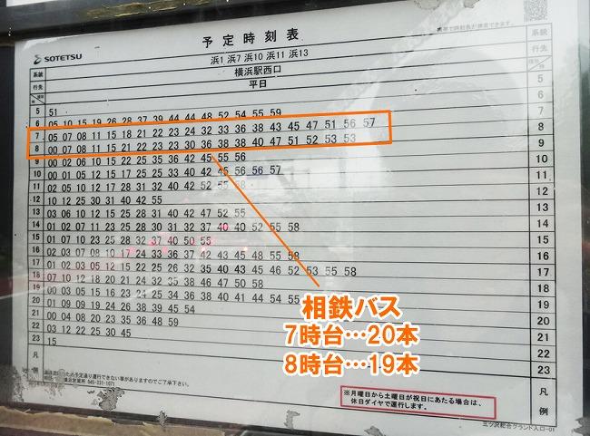 相鉄バス「三ツ沢総合グランド入口」時刻表