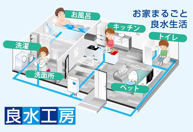 「良水工房」イメージ図