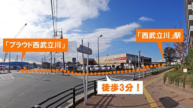 西武立川駅と現地