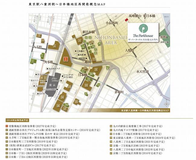 東京駅八重洲側~日本橋地区再開発概念MAP