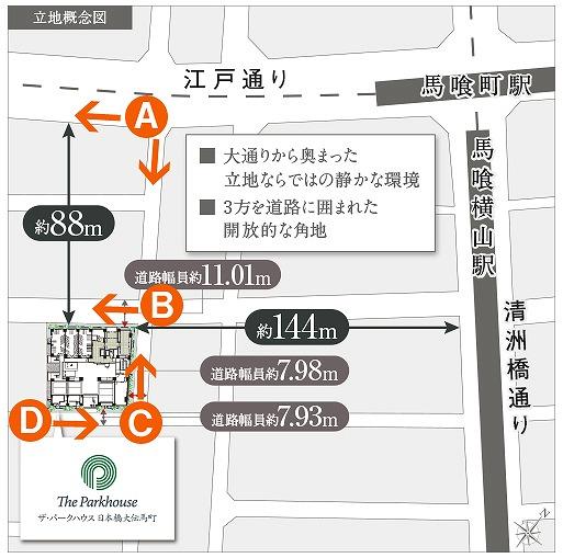 「ザ・パークハウス 日本橋大伝馬町」立地概念図 撮影ポイント