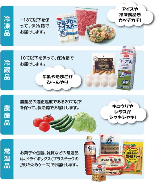 3fcoop_sakurazaka (4)