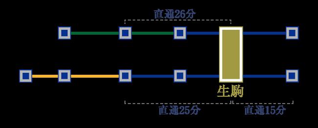 kotsuzu