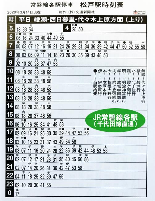 各駅 常磐 停車 状況 線 運行 3月15日の首都圏鉄道各社の運行予定まとめ